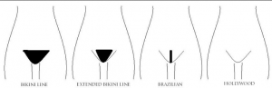 A diagram showing the types of laser hair removal for the bikini line